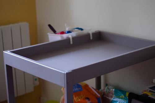 Bao blog for Table a langer petite largeur